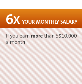 Borrow 6x: if you earn more than S$10,000 a month | Fixed Repayment Loan | OCBC