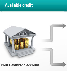 Available Credit | Cash Loans | OCBC