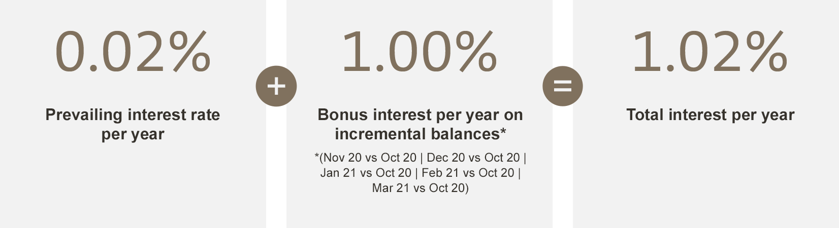 Ocbc daily forex rate - blogger.com