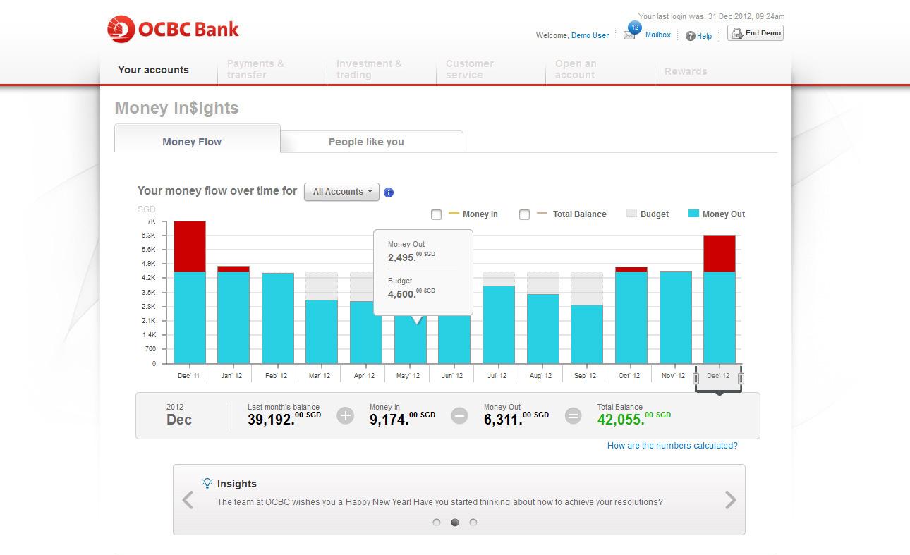 Bank transfer ocbc - Live ticker stock